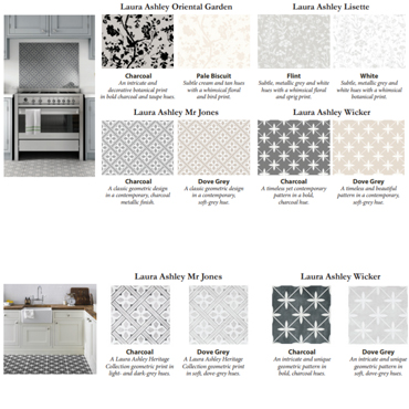 Flooring News: The Tile Shop and Laura Ashley Partner to Launch